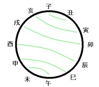 東洋占術パメラの館。東洋占術の...